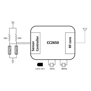 TIDM-BLE-REEDMTR Flow Measurement Reference Design with