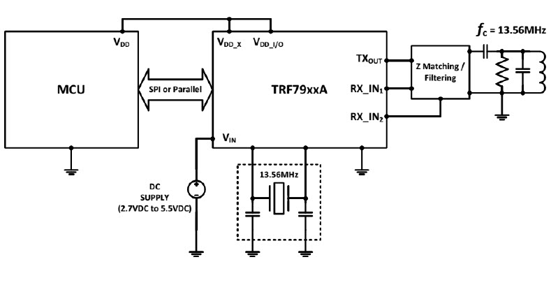 rfid reader block diagram