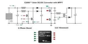 TIDMSOLARDCDC reference design from Texas Instruments