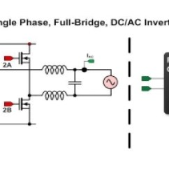 Grid Tie Inverter Circuit Diagram Functional Dependency Tidm-solar-onephinv C2000™ Solar Dc/ac Single Phase | Ti.com