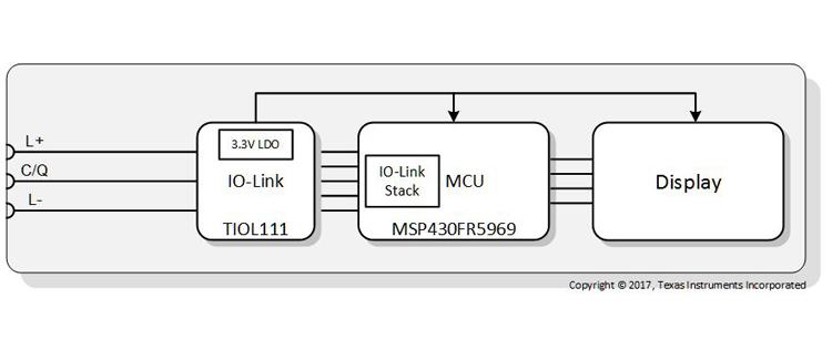 TIDA-00461 IO-Link Firmware Update Reference Design