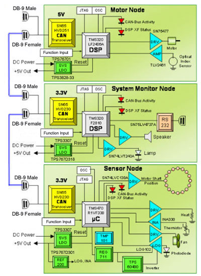 can_bus_blockdiagram_4 can bus wiring diagram efcaviation com IC Bus Wiring Diagram at mifinder.co