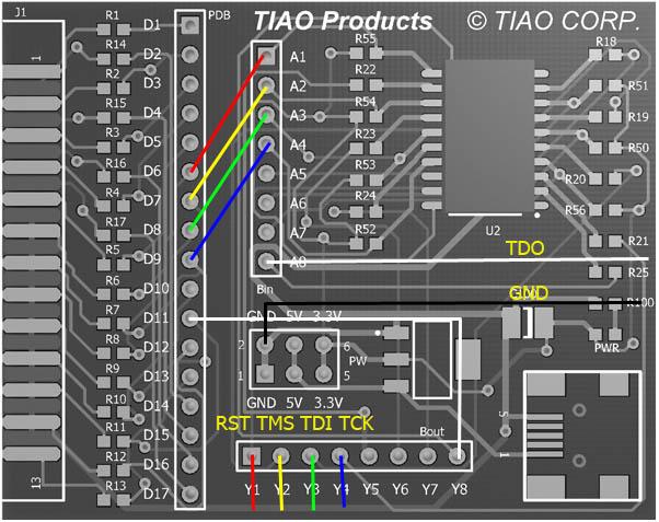 Universal JTAG User Manual Parallel TIAOs Wiki