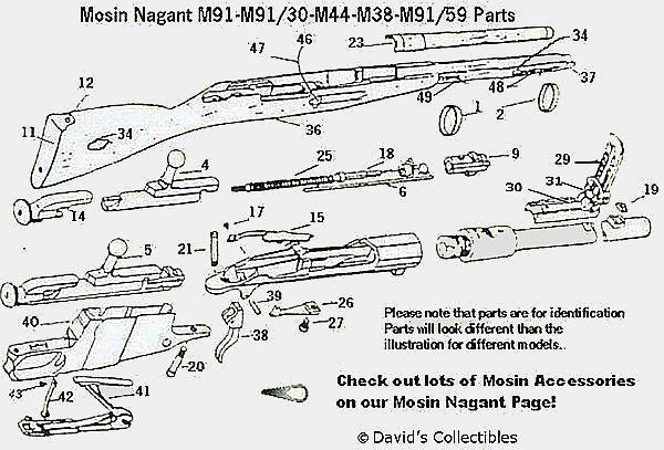 David's Collectibles Mosin Nagant Parts