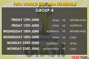 FIFA-WORLD-CUP-GROUP-B