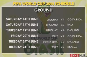 FIFA-WORLD-CUP-GROUP-D