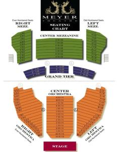 Venue meyer theatre green bay wi get directions view seating chart also home free ticketstar rh ticketstaronline