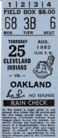 Oakland A's at Cleveland Indians – August 25, 1983
