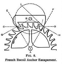 clock repair book page 5