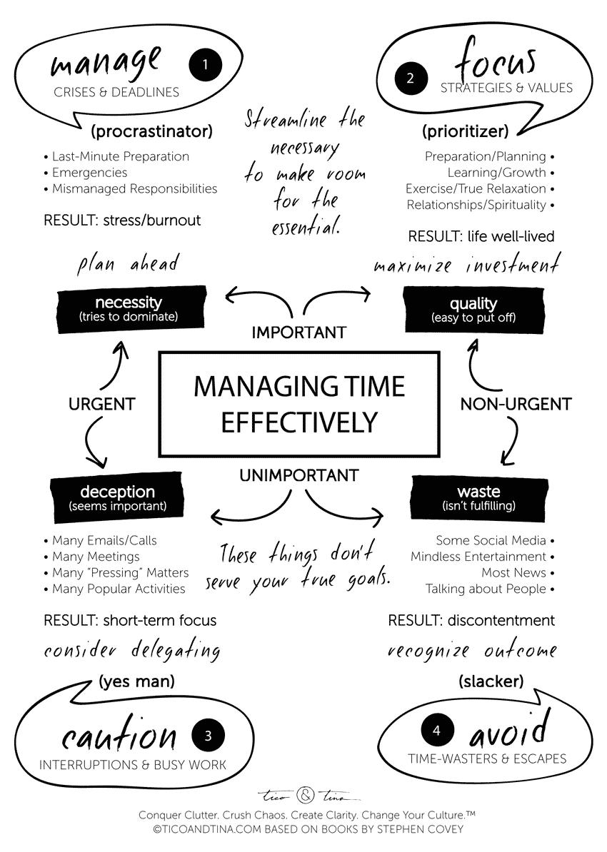 The Only 2 Time Management Skills You Need to Succeed