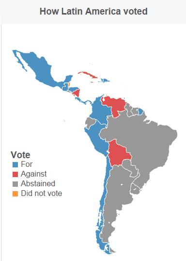 Mapa sobre los votos obtenidos en Naciones Unidas por parte de los Estados de América Latina, realizado por el Tico Times (ver artículo).