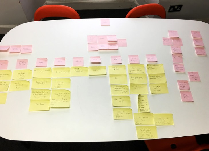 Usermapping - Feature Friday: The Agile Mindset