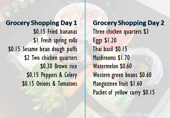 Cost of Shopping in Thailand's Thai market