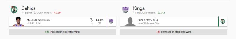 Trade Celtics Kings
