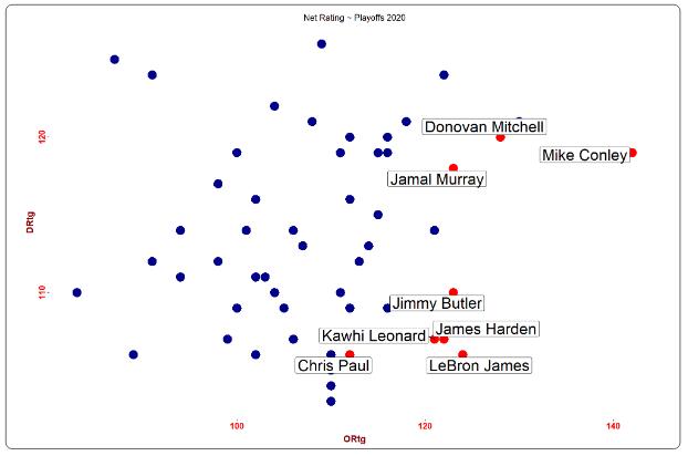 James Hardes Estadística Avanzada
