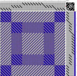 Profile draft interpreted in three patterns