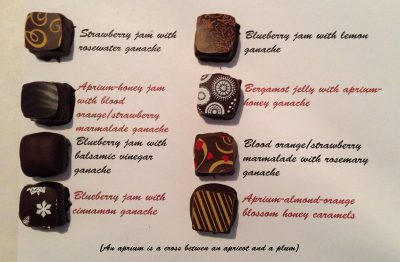 eight flavors of chocolates from the testing kitchen