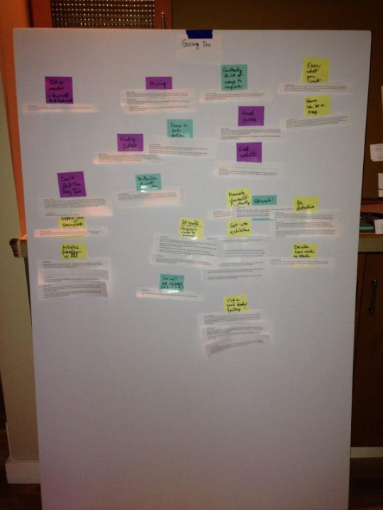 """foam board with """"Selling Your Work"""" topics"""