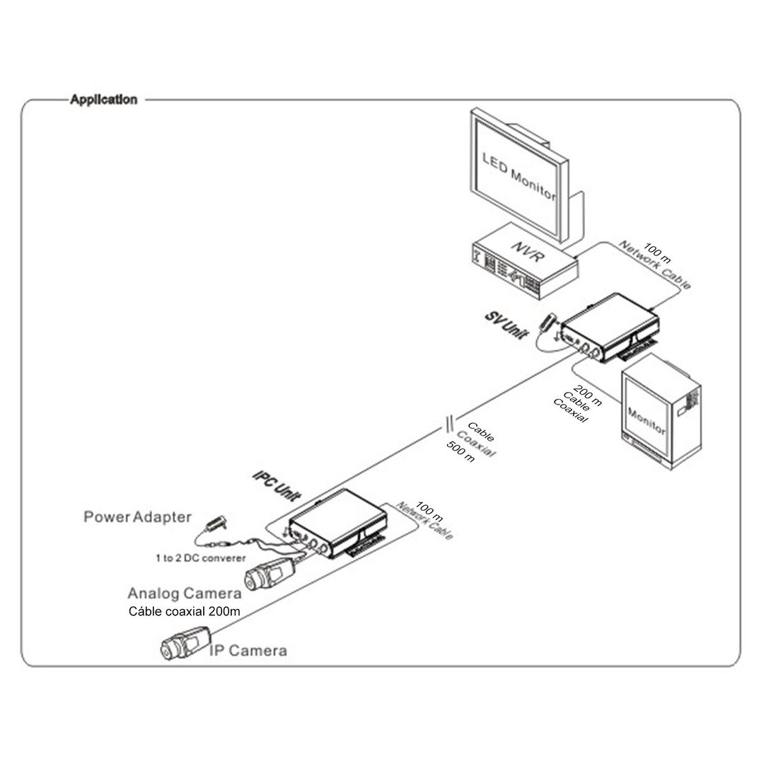 Schaltplan Rj45 Ip Kamera