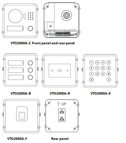 Proximity card module for Dahua video intercom VTO2000A-C