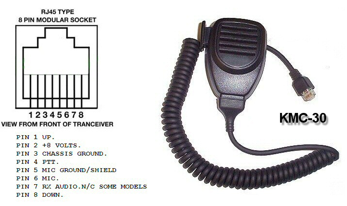 KMC-30 Tranceiver Mic to 3.5mm PC Input
