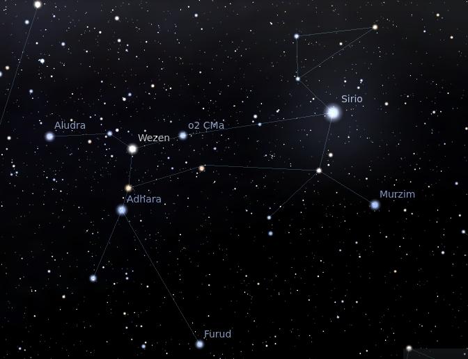 Constelación Canis Maior