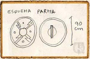 Esquema del escudo Parma