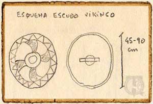 Esquema de un escudo vikingo