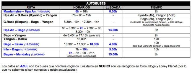 horarios_buses