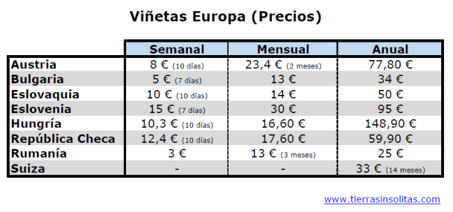 tabla precios viñeta 2016