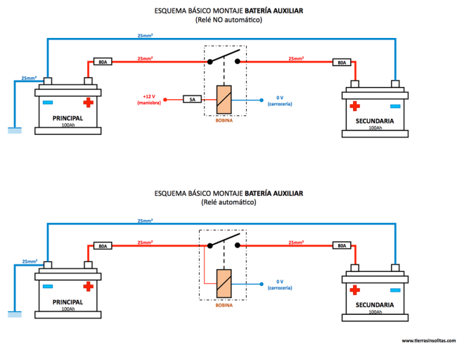esquema eléctrico batería auxiliara con relé