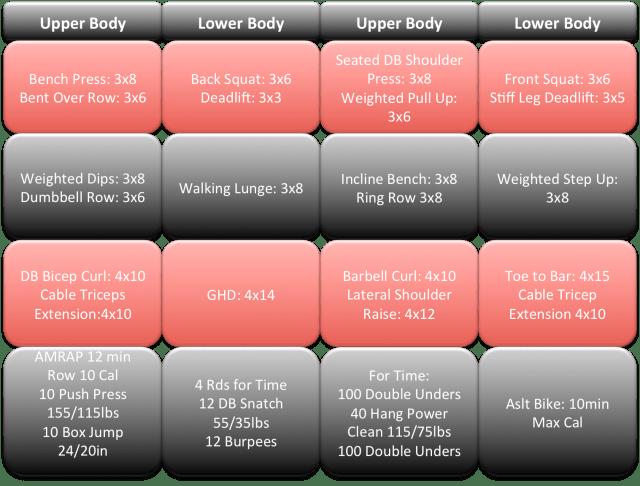 The 8 Week Crossfit Bodybuilding Hybrid Program