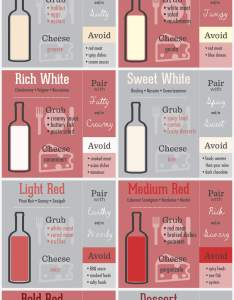 Wine and food pairing infographic also how to pair with  primer the gentlemanual handbook rh ties