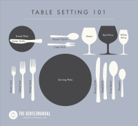 Restaurant Etiquette 101: What You Need To Know | The ...
