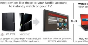 [Review] Netflix: Instant streaming