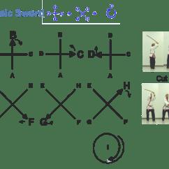 Tang Soo Do Forms Diagrams 2003 Honda Civic Belt Diagram White Tiger Family Martial Arts Curriculum Basic