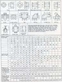Pipe Fitting Dimensions