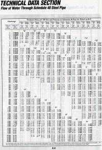 Ss Schedule 40 Pipe Wiring Diagrams - Wiring Diagram Schemes