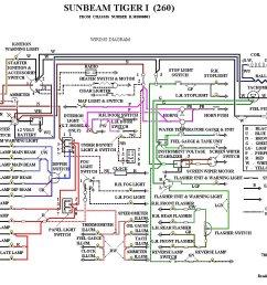 sunbeam tiger wiring diagram wiring diagram term sunbeam tiger wiring harness [ 1161 x 868 Pixel ]
