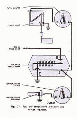 Automotive Temperature Gauge Wiring Diagram Temperature