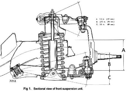 1979 Fiat Spider Ignition Wiring Diagrams. Fiat. Wiring