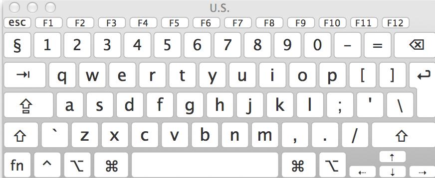 mac keyboard layout Gallery