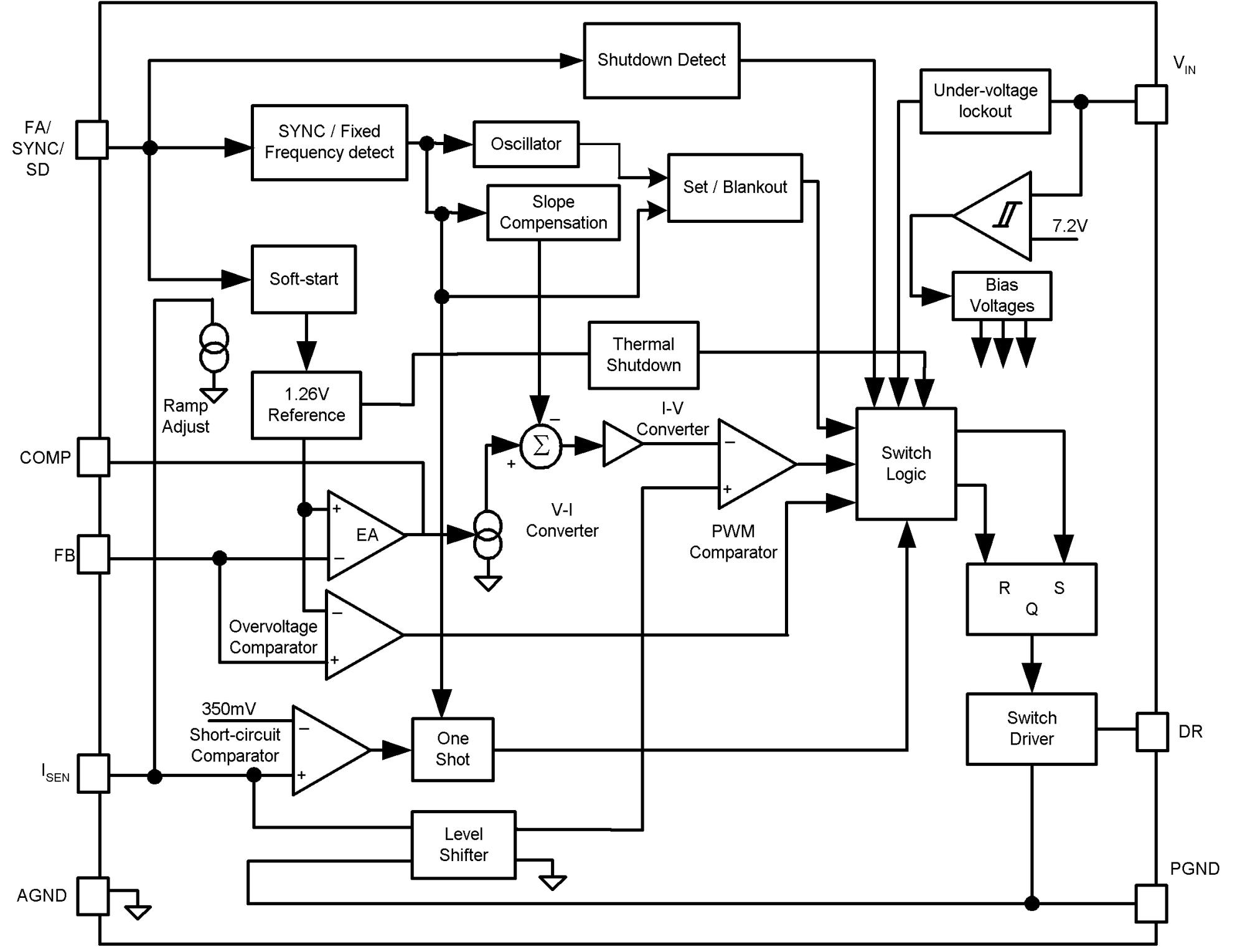 hight resolution of 7 2 functional block diagram