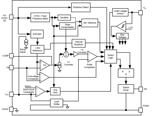 small resolution of 7 2 functional block diagram