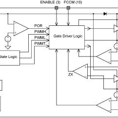 Fault Block Diagram Star Delta Starter Wiring Csd95372aq5m データシート Tij Co Jp 7 1 Functional