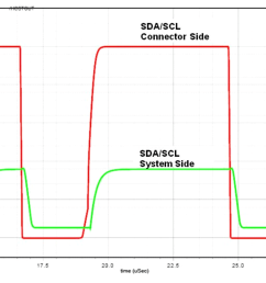 tpd5s116 shift graph lvsbp3 png [ 2206 x 1468 Pixel ]