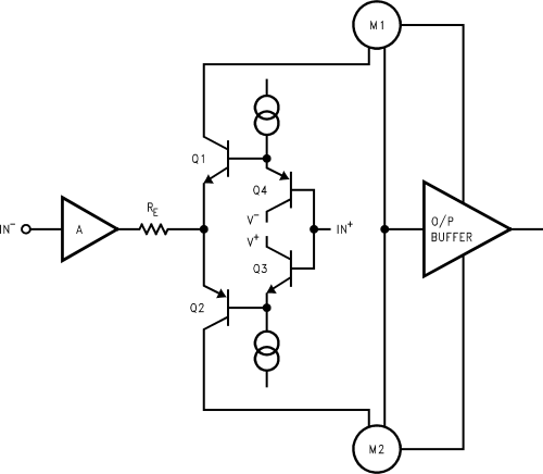 small resolution of simplified schematic diagram