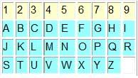Numerologie tabel copy