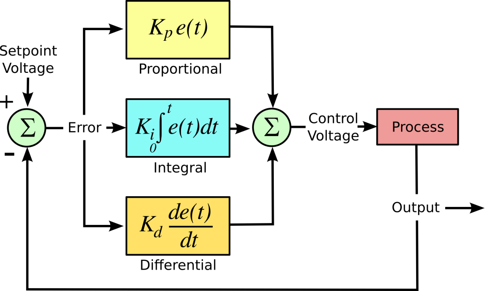 medium resolution of schematic of a