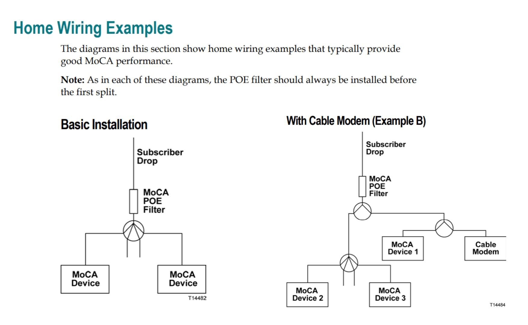 hight resolution of moca network diagram photo album diagrams wiring diagram go connect your tv via ethernet with moca